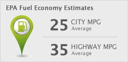 Fuel Economy Example